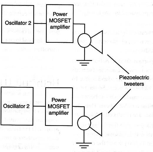 Panic Generator (BM004)