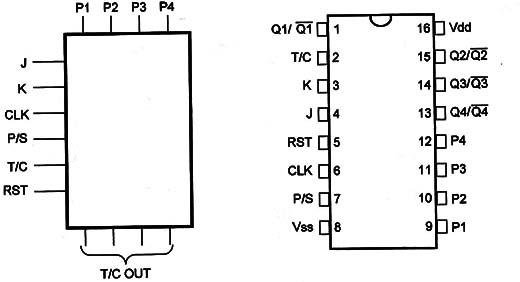 4035 4 bit Parallel In Parallel Out Shift Register (CM030E)