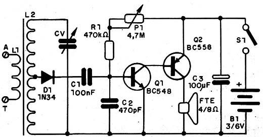 Two-Transistor AM Radio (MIN068E)