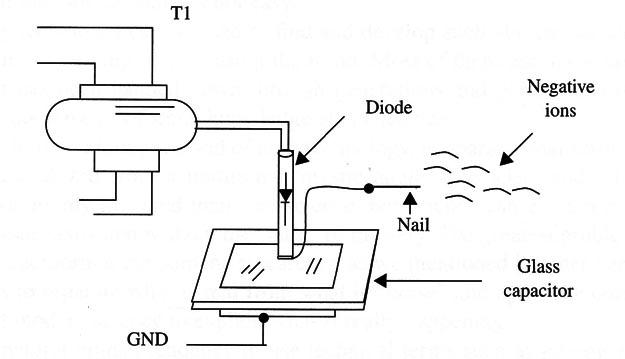 Kirlian Machine III (PN008E)
