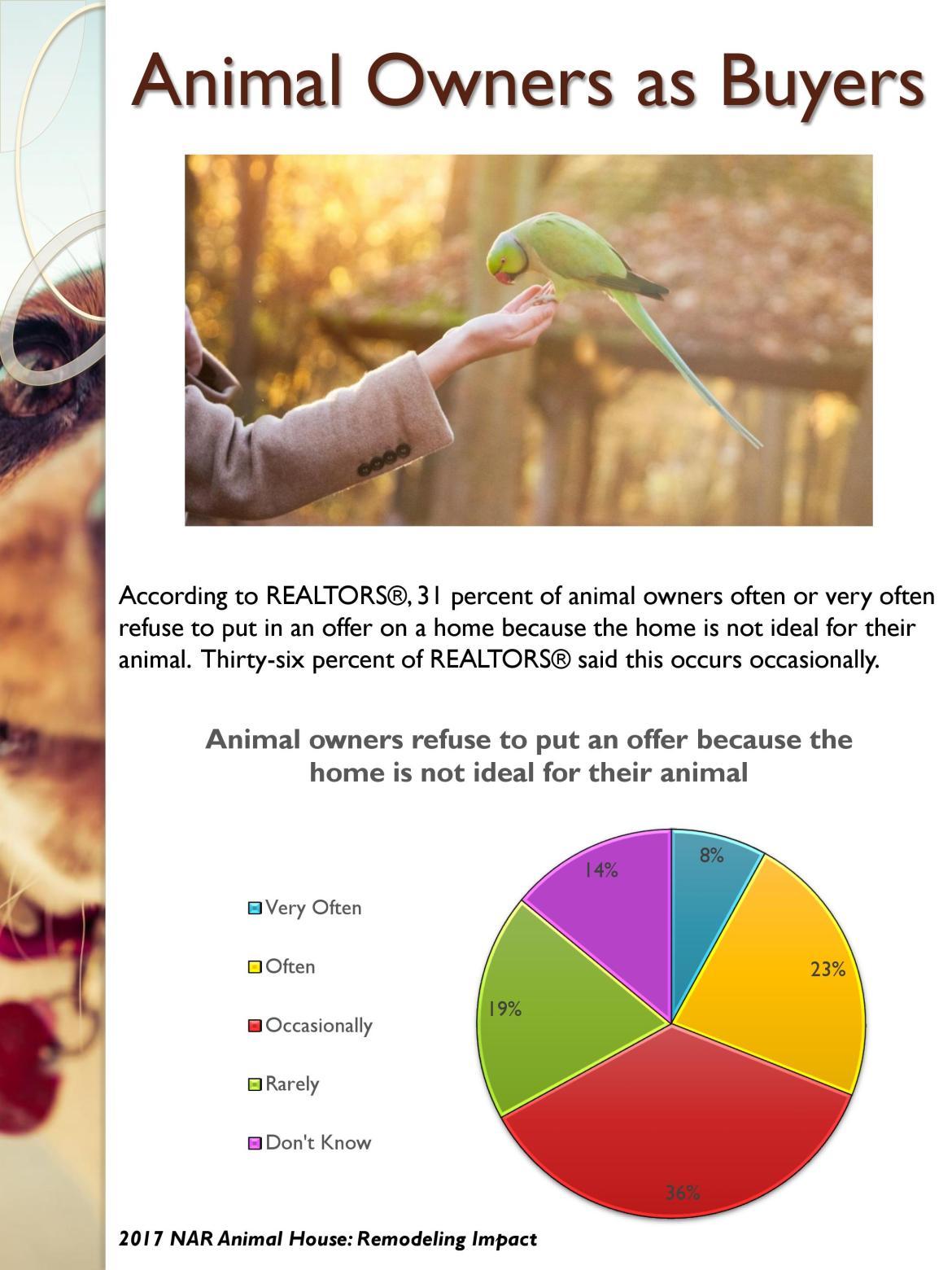 JDPDXRealEstate Animal Owners as Buyers