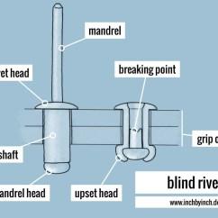Ge Kilowatt Hour Meter Wiring Diagram Hero Honda Bikes Electric Get Free Image About