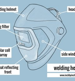 welding helmet diagram wiring diagram megawelding helmet diagram [ 2048 x 1536 Pixel ]