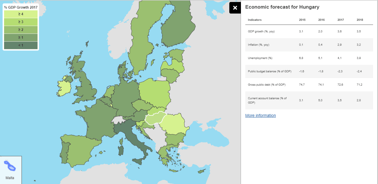 The picture shows the map of Europe with GDP growth forecasts for the various member states with a table on the right that refers exclusively to those planned for Hungary.