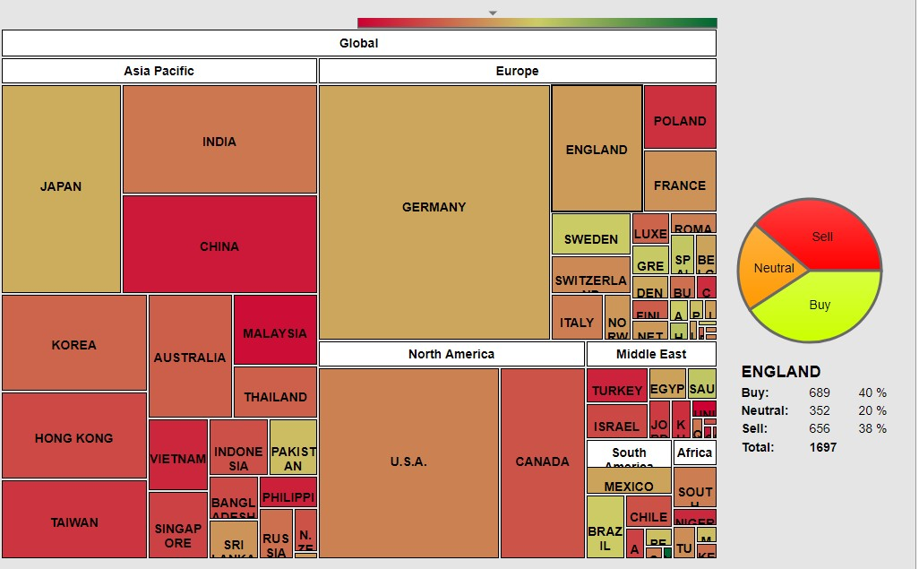The picture shows the Equity map of 71 Stock Exchange in the world. Each country is represented by a square or a rectangle that is directly proportional to the number of shares exchanged in that country.