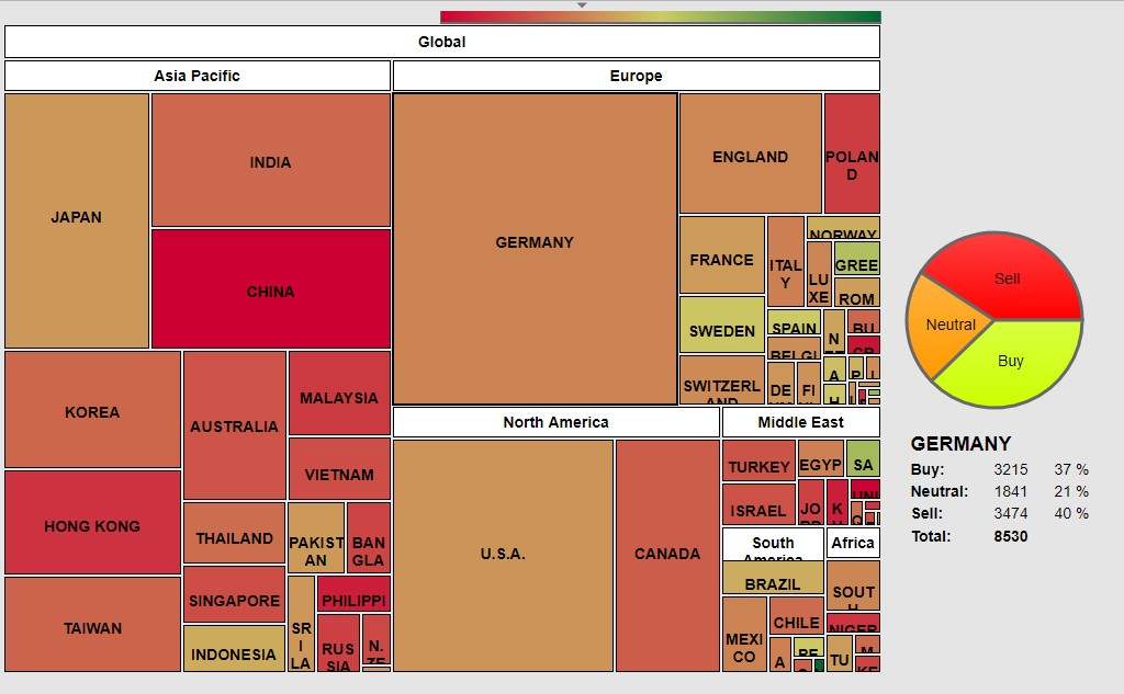 The pictures shows 71 most important stock exchanges of the world depicted by squares and rectangles of magnitude directly proportional to the number of securities exchanged. Red color means that the bearish forces prevail on the equity market. On the other hand, green color means that the bullish forces prevail on the equity market.