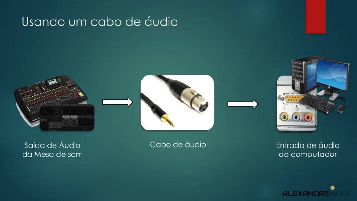 Usando um cabo de áudio