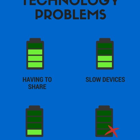 Edtech problems quote