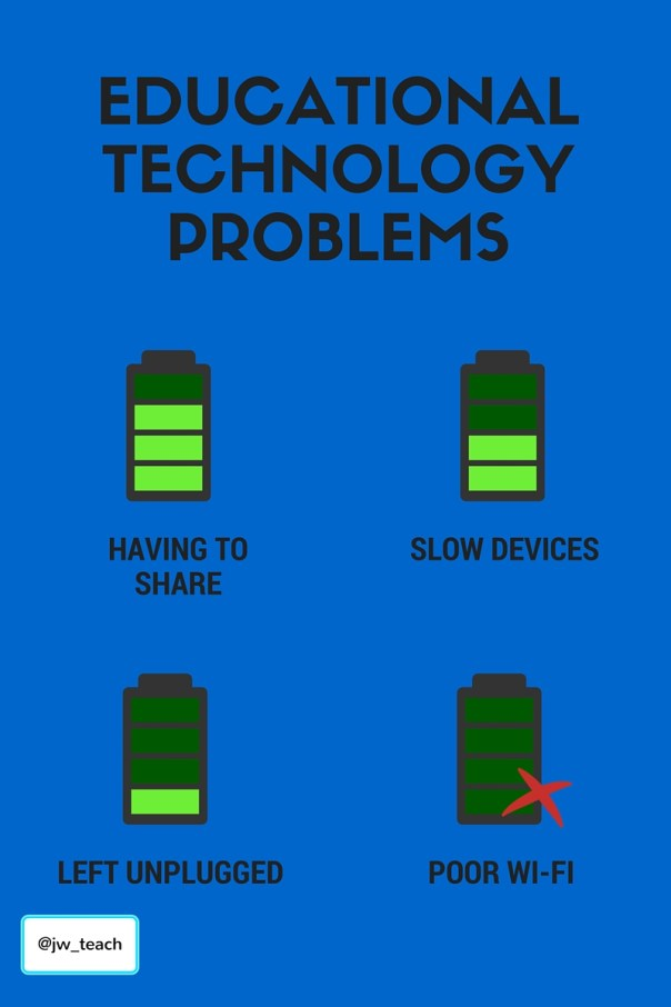 The effect of Bad Technology on Education edtech problems meme