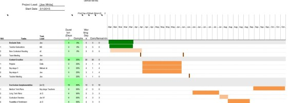 NPQML Gannt Chart.jpg