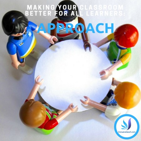 Playmobil children toys around table inclusiveteach logo in corner