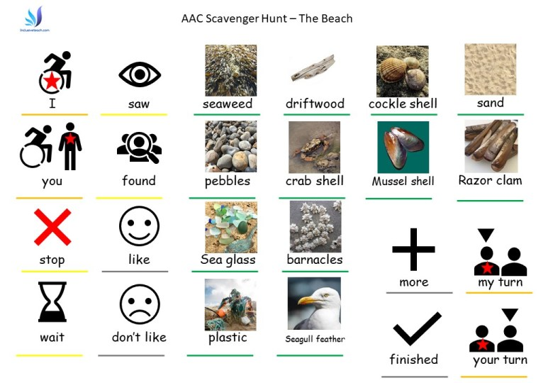 beach scavenger hunt aac board