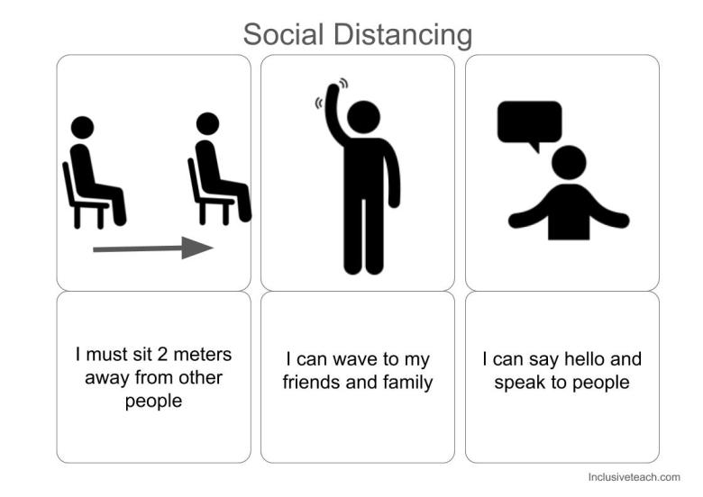 Social distancing how to - SEN autism rule cards