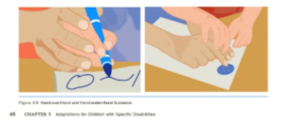 hand under hand and hand over hand example image