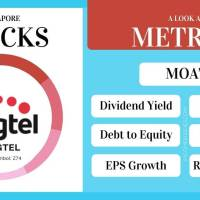 Is Singtel (SGX: Z74) Stock Still a Good Buy Now?