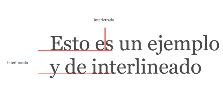 Interlineado e interletrado.