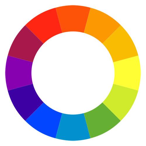 La rueda de color con sus 12 colores.