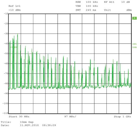 1306 F3 graph1