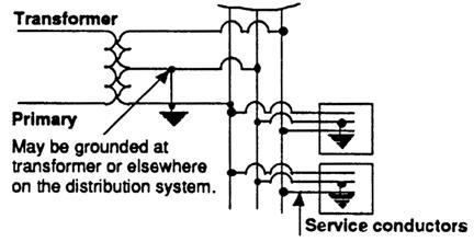 Rv Antenna Wiring Diagram RV Antenna Cover Wiring Diagram