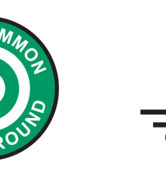 figure 3 the common ground point symbol from ansi s8 1 at left [ 1535 x 735 Pixel ]