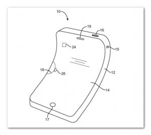 Phone Iphone 6 System IPhone Next Generation Wrist Wiring