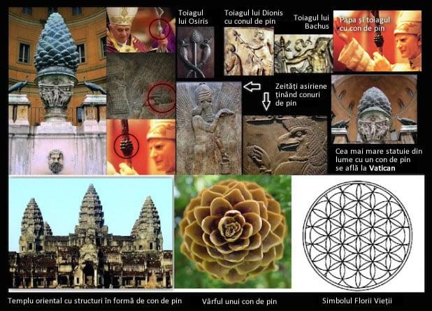Conul de pin - un simbol al puterilor oculte ale minții?