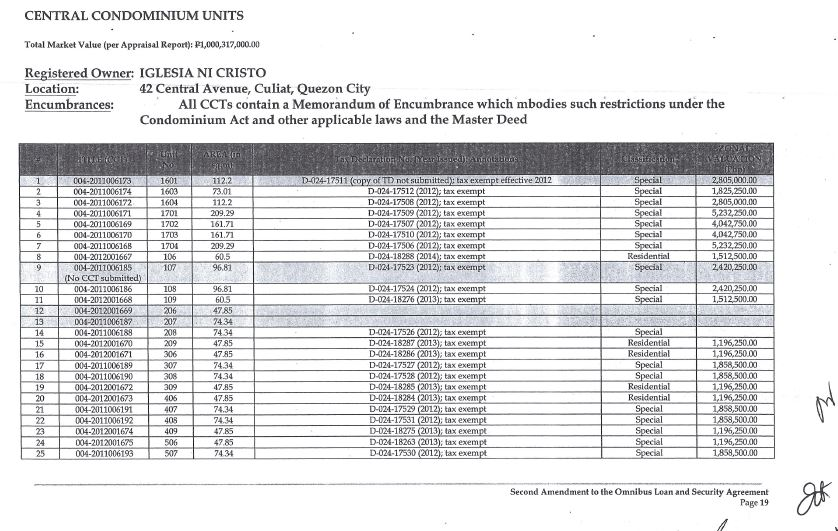 loan-sched-cct-p1