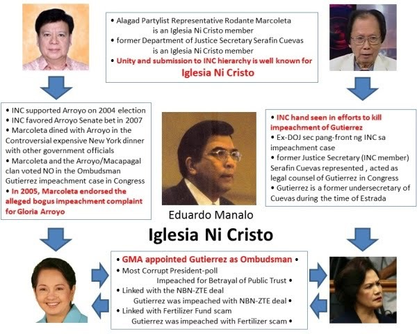 Iglesia_Ni_Cristo_and_Government