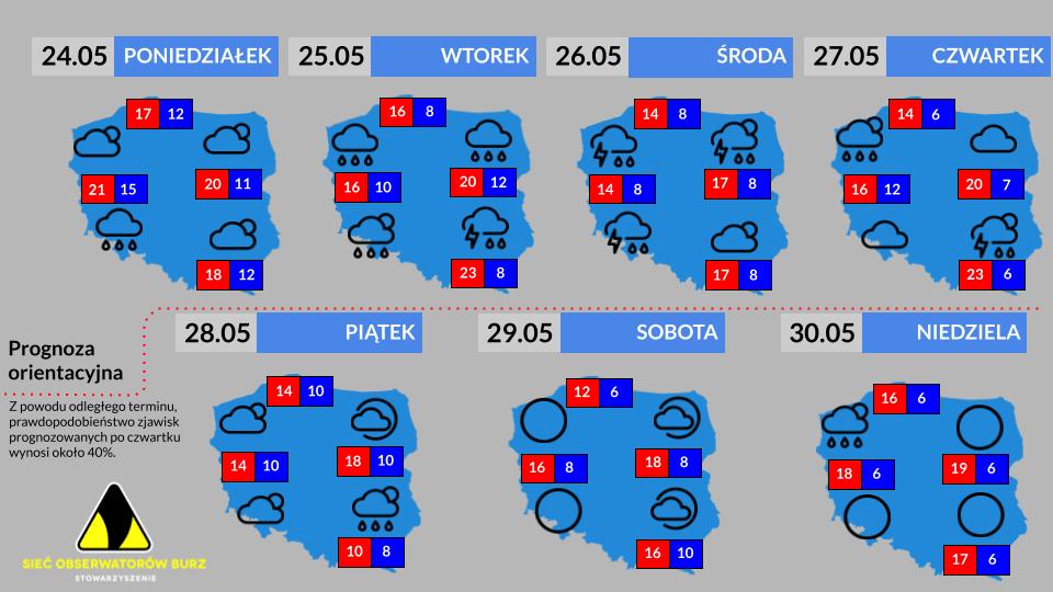 Prognoza tygodniowa: 24-30.05.2021