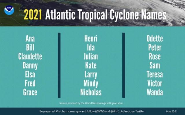 Alfabetyczna lista imion dla kolejnych burz tropikalnych na Atlantyku. Źródło: NOAA