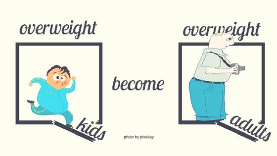 22+ Gambar Kartun Obesitas Png