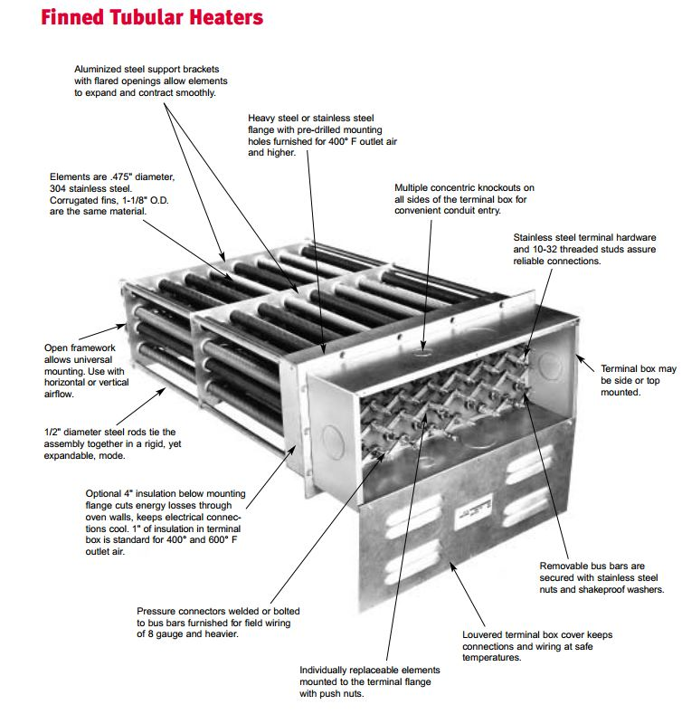 finned tubular?resize\=665%2C696\&ssl\=1 indeeco duct heater wiring diagram warren duct heaters \u2022 45 63 74 91  at reclaimingppi.co