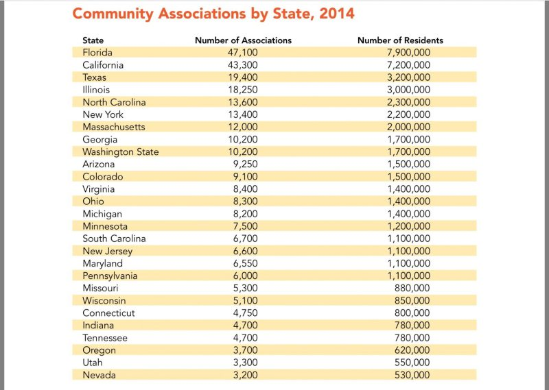CAI State by State summary stats 2014