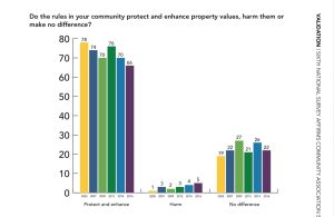 CAI-rf-Protect-and-Enhance-property-values-66