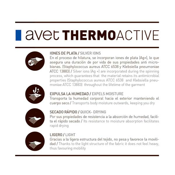 Avet Thermo Active