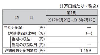 楽天VTI_分配金201807