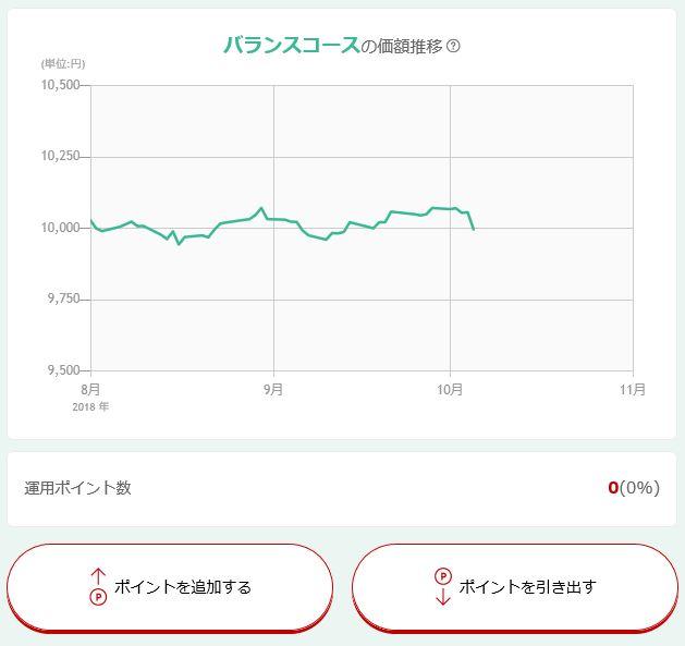 楽天PointClub_ポイント申込画面
