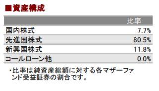 201812資産構成_AC