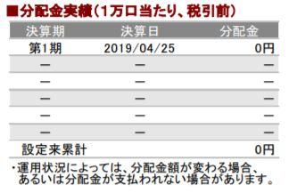 201904分配金実績_AC