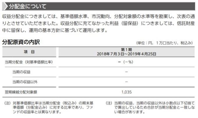 201907_分配金について_SP