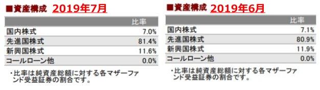 201907資産構成_AC-side