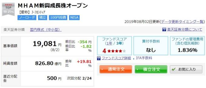 MHAM新興成長株オープン①