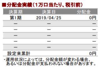 201909分配金実績_AC