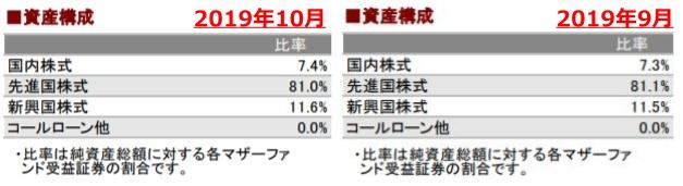201910資産構成_AC-side