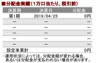 201910分配金実績_AC