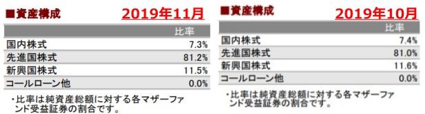 201911資産構成_AC-side