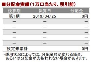 201912分配金実績_AC