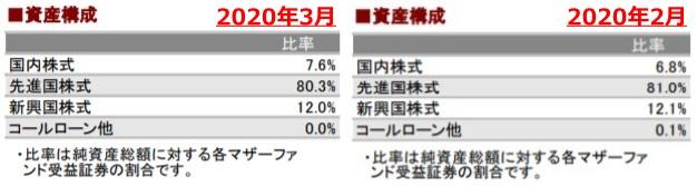 202003資産構成_AC-side