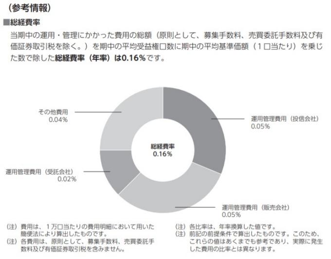 202007AC_総経費率