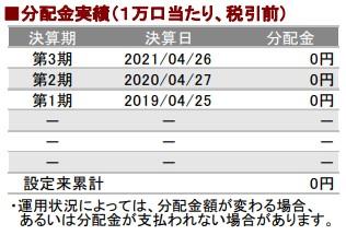 202104分配金実績_AC
